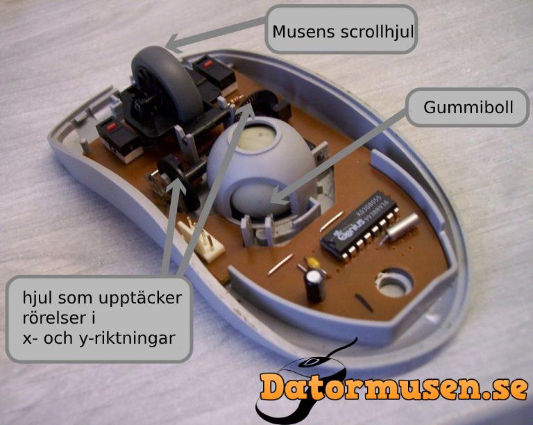 mekanisk datormus
